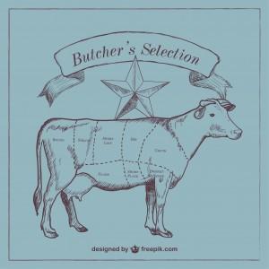 cow cut